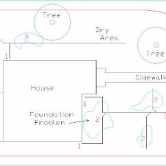 French Drain Design Diagram Hayward Super Pump 2 Hp Wiring Drainage Guide Step 3 Plan Layout The Drawing Of Complete