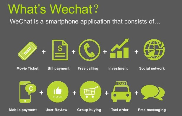 wecaht features