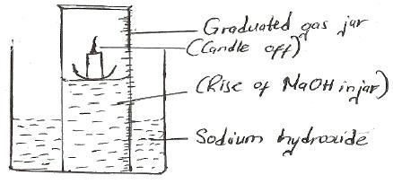 CHEMISTRY PAPER 1 Marking Scheme- Kenya Certificate of