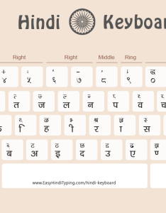 Hindi keyboard layout with light background for online viewing also free to download rh easyhindityping