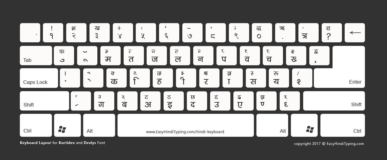 Kruti Dev Hindi Font - Modern Home Revolution