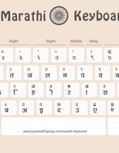 Marathi keyboard layout with light background for online viewing also free to download rh easyhindityping