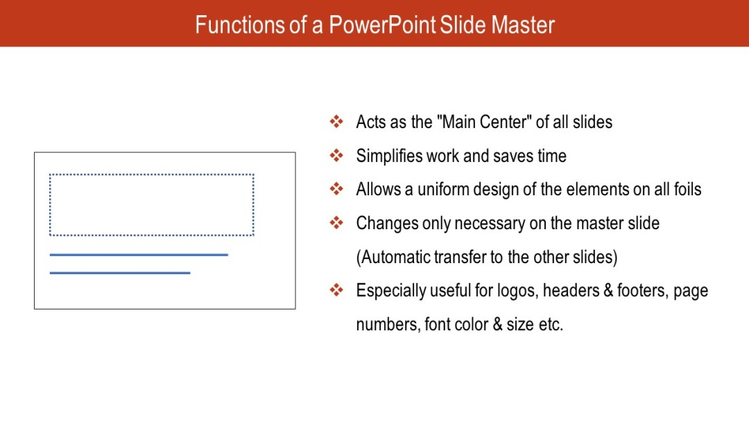 Features of PowerPoint slide master