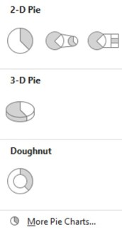types of pie chart