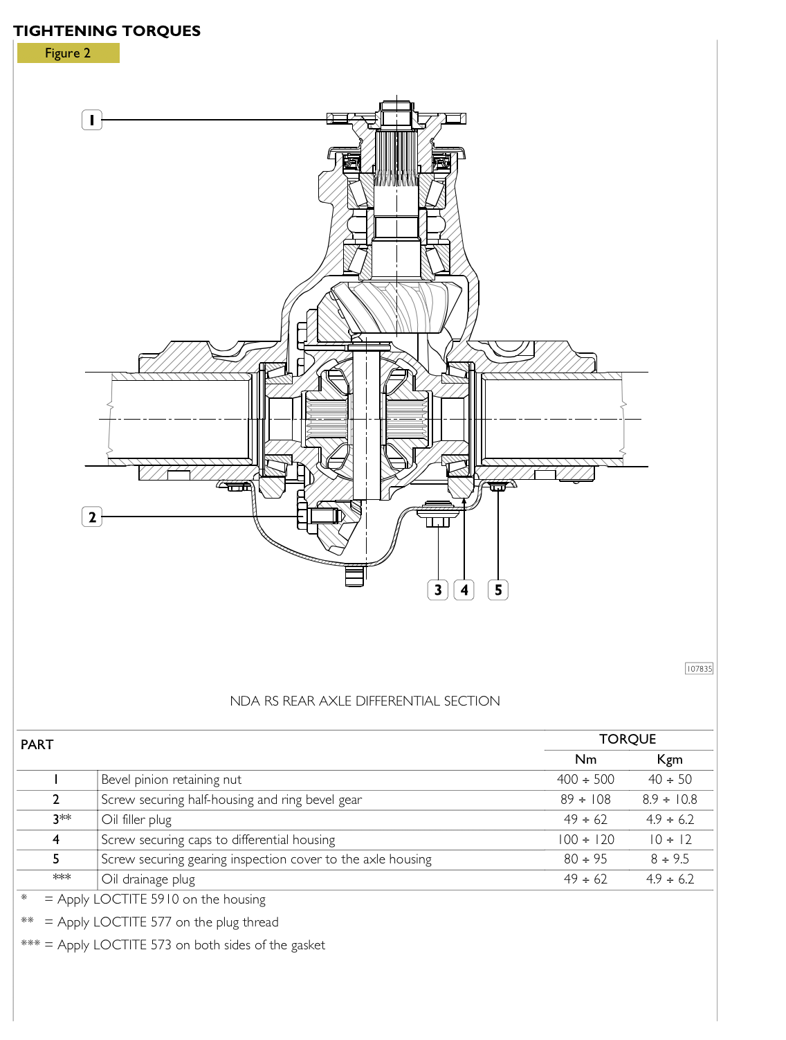 Iveco Daily 3 PDF Workshop Service & Repair Manual 2000