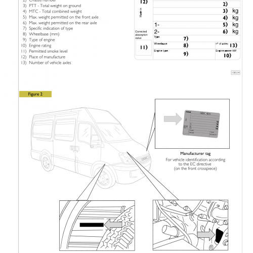 Iveco Daily 3 PDF Workshop Service & Repair Manual 2000-2006