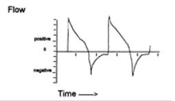Print Mechanical Ventilation Chapter 9 (Graphics