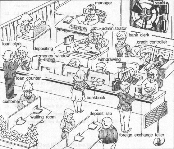 Bank learning English at the bank lesson
