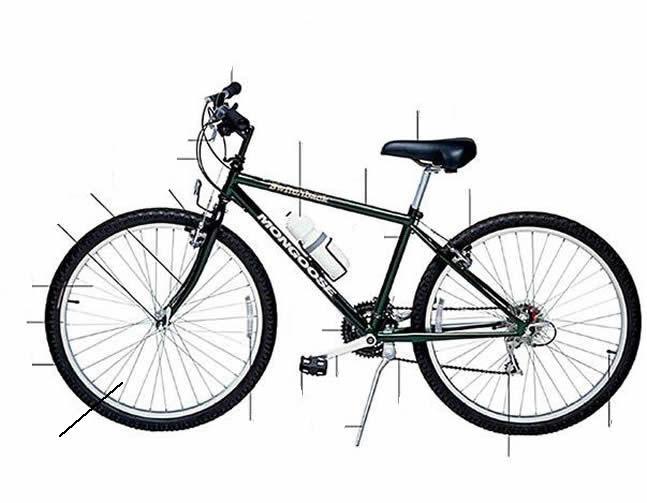 Bicycle parts Learning English vocabulary exercise