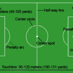Football Pitch Diagram To Print Shunt Wound Dc Motor Wiring Kick Off Field Great Installation Of English Lesson Lines Clip Art