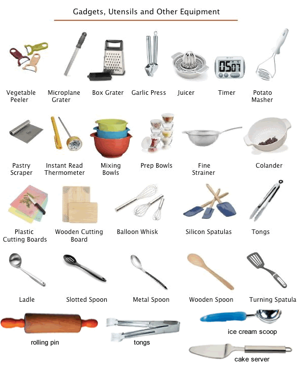 List Of Kitchen Utensils In Hindi And English. kitchen items list in hindi ppi blog. 12 best kitchen images on pinterest cooking utensils. 79 best ...