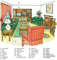Living room vocabulary with pictures English lesson