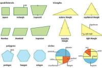 all quadrilateral shapes names learning shapes triangles ...