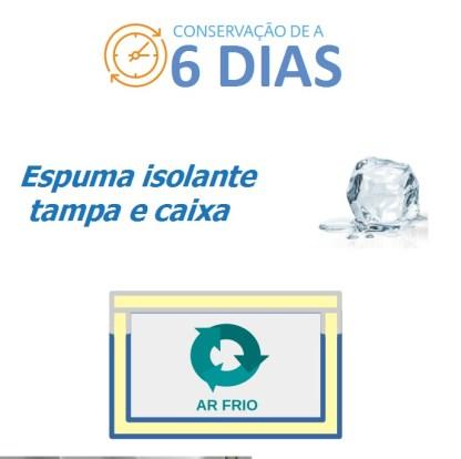CAIXA TÉRMICA EASYCOOLER 80L COM RODA-997