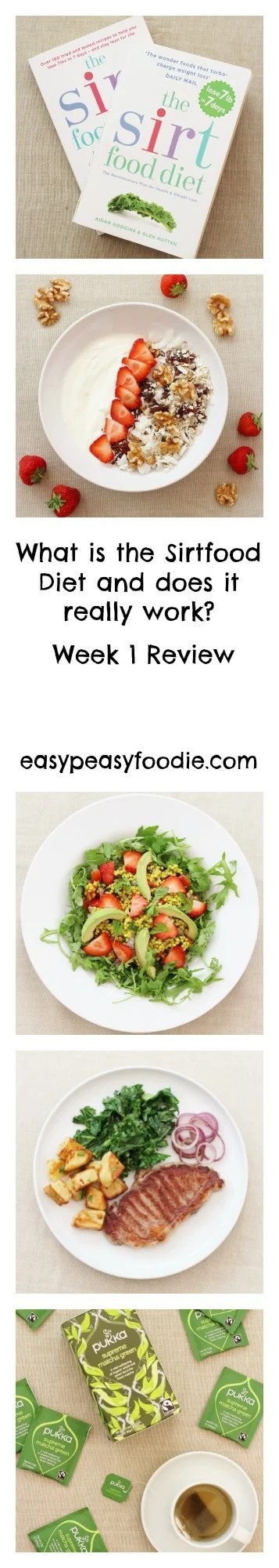 What is the sirtfood diet and does it really work part 2 easy what is the sirtfood diet and does it really work week 1 review forumfinder Choice Image