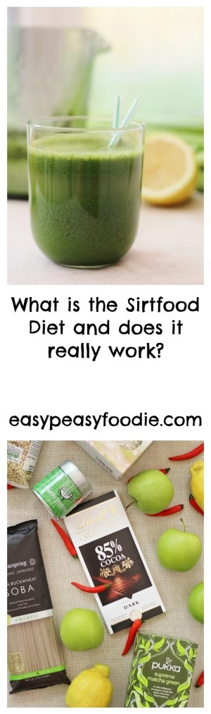 What is the Sirtfood Diet and does it really work? Part 1