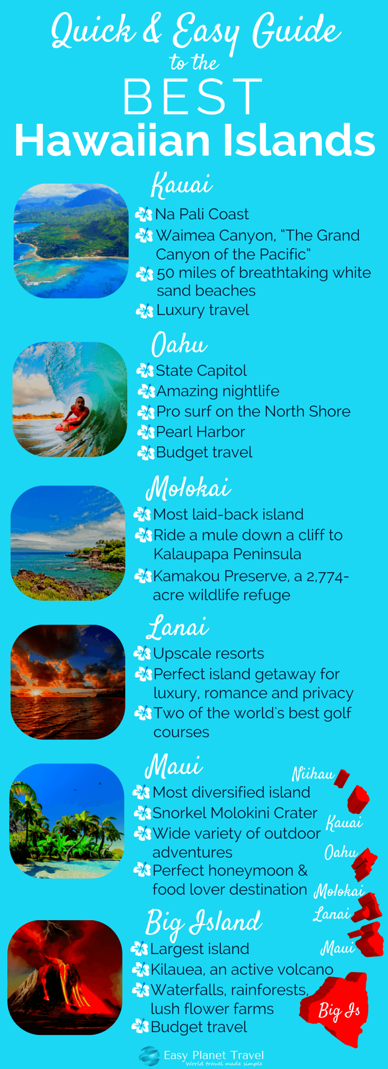Quick And Easy Guide To The Best Hawaiian Islands Easy