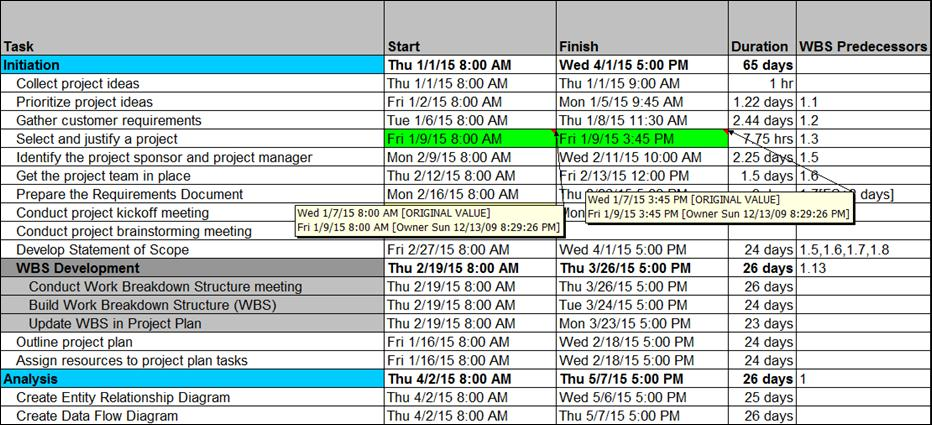 how to do a project plan in excel