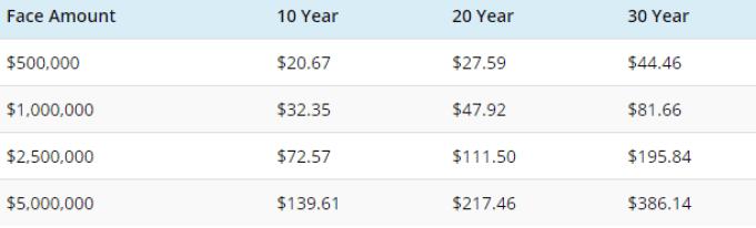 American-general-rates-female.png