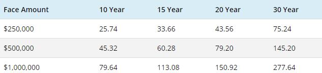 North-American-Sample-Rates