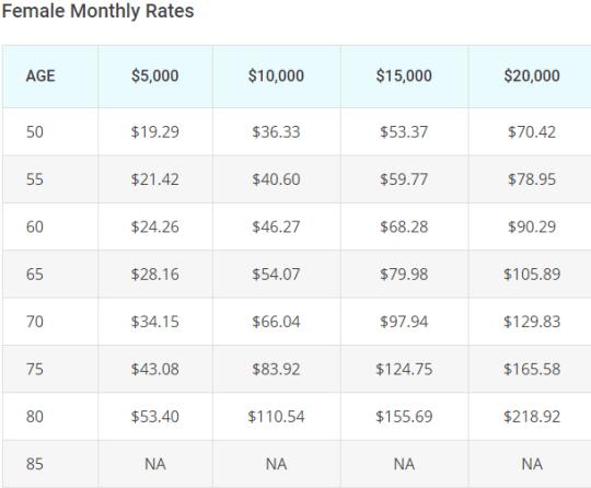 vantis life female rates
