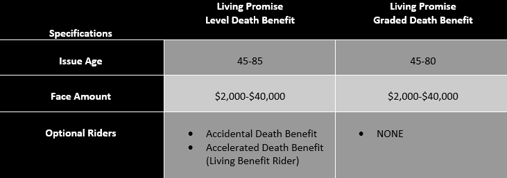 Mutual of Omaha Living Promise Specs