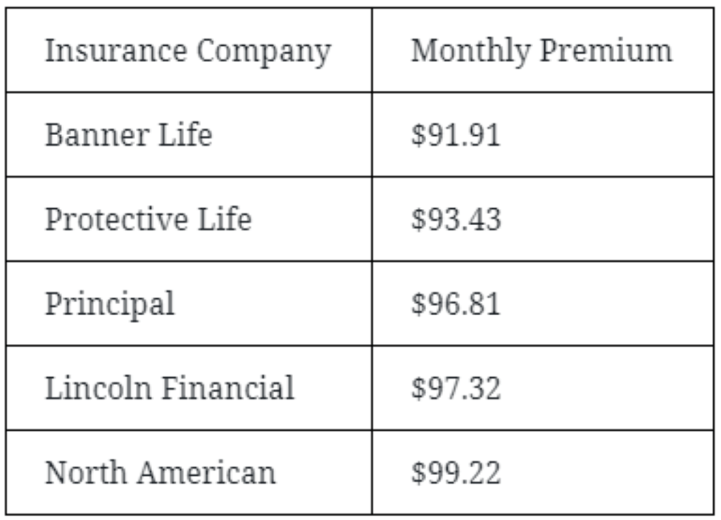 life insurance for seniors Best Life Insurance for Seniors Over 55