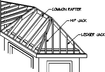 Bay Roof Calculator