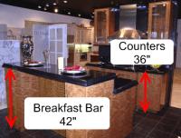 Kitchen Countertop Height - Easy : Renovate