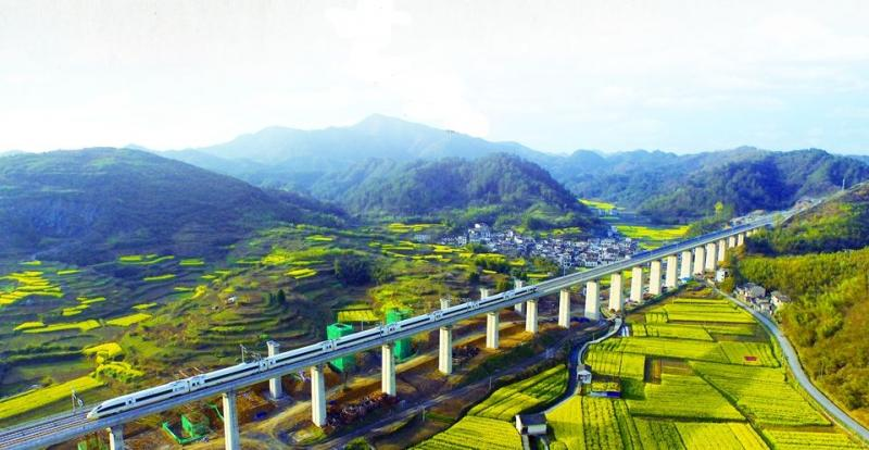 China bullet train services