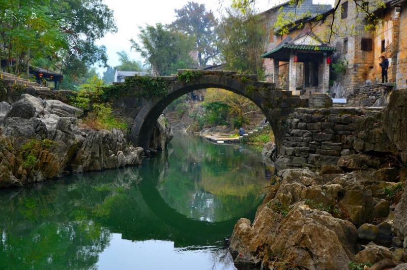 China Trip to Huangyao