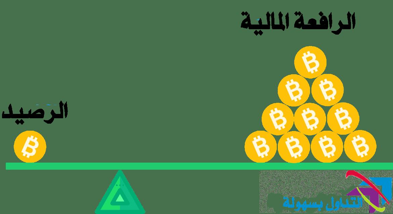 الرافعة الماليه