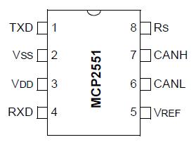 Arduino Lab 16