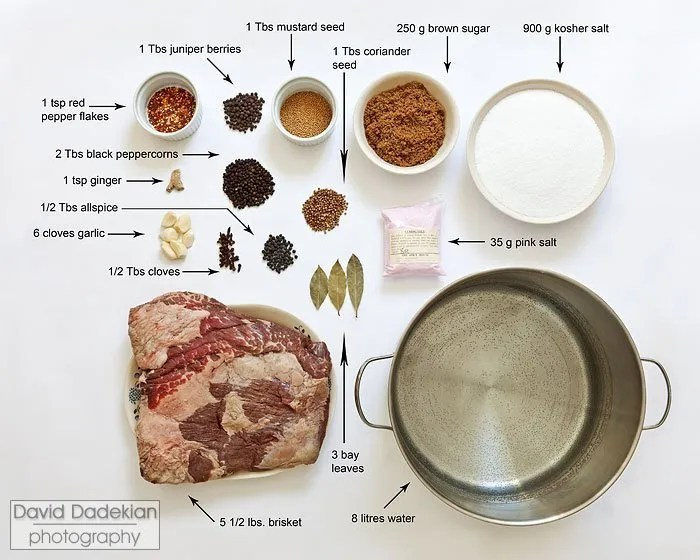All the (labeled) ingredients needed to create corned beef