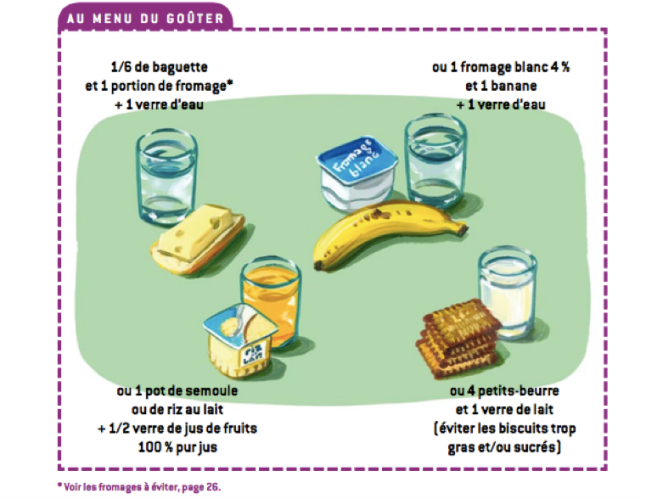 French Pregnancy Diet Snacks