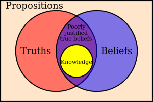 Knowledge_Chart