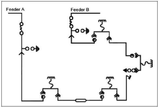 Medium-voltage transformers: fundamentals of medium