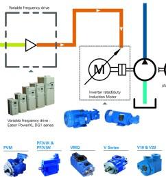 door beam wiring diagram eaton schematic diagram door beam wiring diagram eaton [ 1036 x 810 Pixel ]