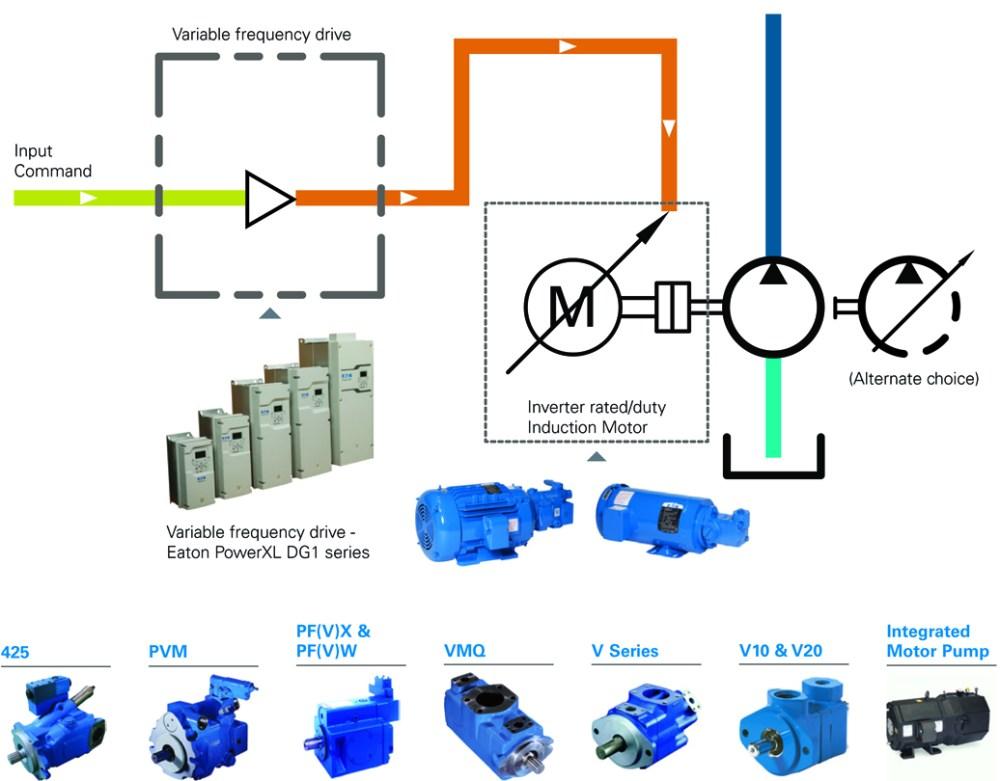 medium resolution of door beam wiring diagram eaton schematic diagram door beam wiring diagram eaton
