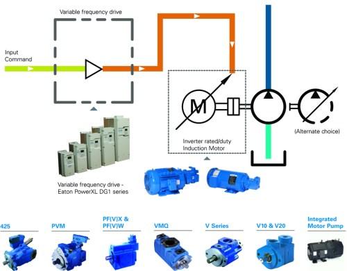 small resolution of door beam wiring diagram eaton schematic diagram door beam wiring diagram eaton