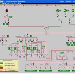 Electrical One Line Diagram Software Cooling Auto Foreseer Services