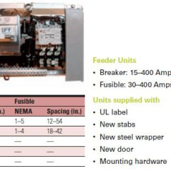 Allen Bradley Safety Wiring Diagrams Auto Transformer Starter Diagram Mcc Aftermarket Solutions