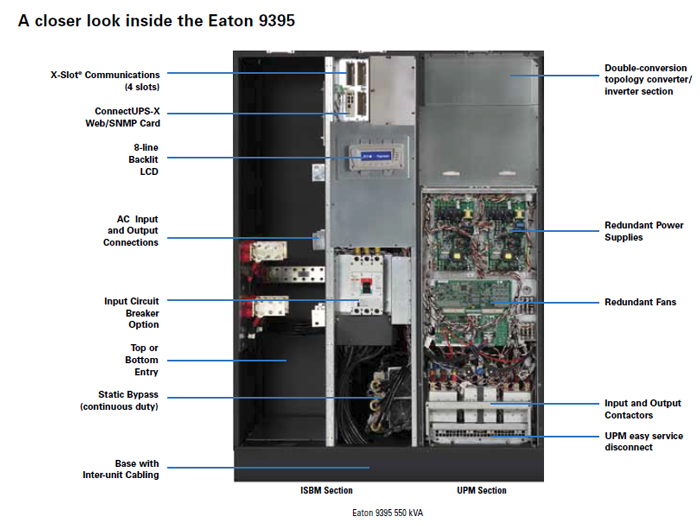 dual battery system wiring diagram gas furnace thermostat eaton 9395 ups   eatonguard.com