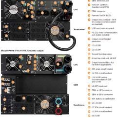 Vmware Virtual Server Diagram Usb 2 0 Wire Eaton 9px Series Ups | Eatonguard.com