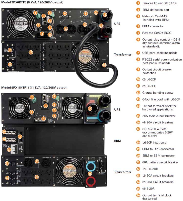 vmware virtual server diagram carrier window type aircon wiring eaton 9px series ups | eatonguard.com