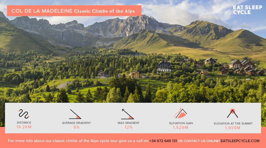 Classic Climbs of the Alps - Col de la Madeleine - Biking Tour
