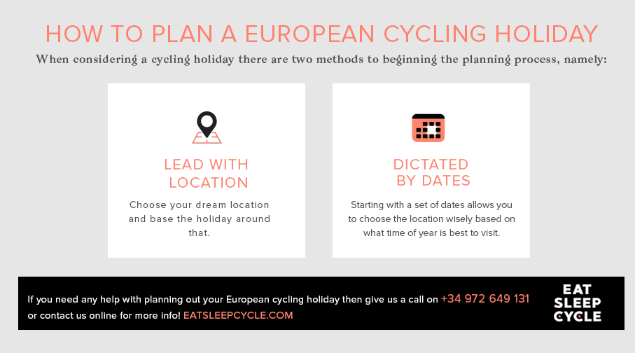 How to plan a cycling holiday - Eat Sleep Cycle