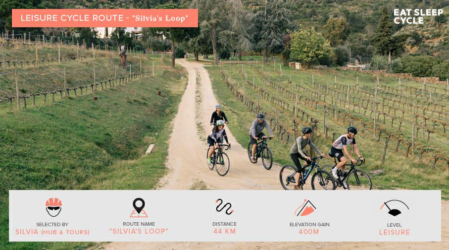 Leisure Cycling Route Girona - Silvia's Loop