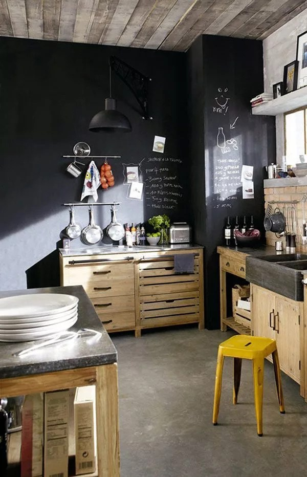 Decorating Kitchen Walls — Ideas For Kitchen Walls — Eatwell101