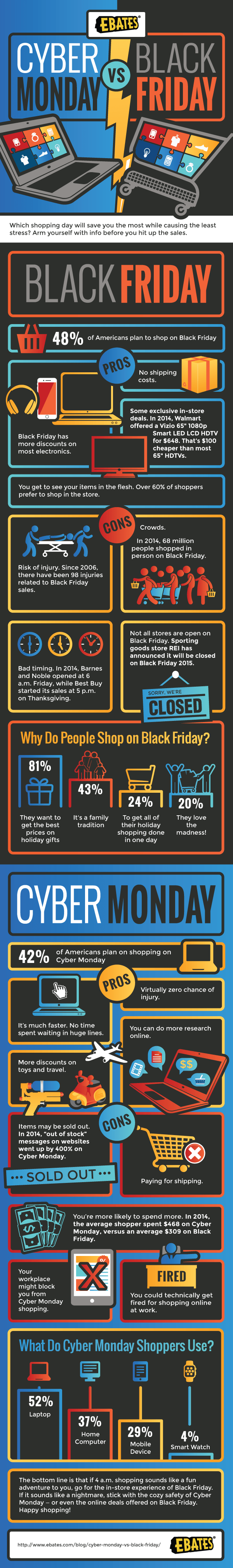 Cyber Monday vs Black Friday - Ebates